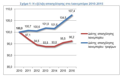 Νούμερο ένα χρονολογήσεις site 2014 διαφορά μεταξύ της σχετικής και της αριθμητικής ηλικιακής